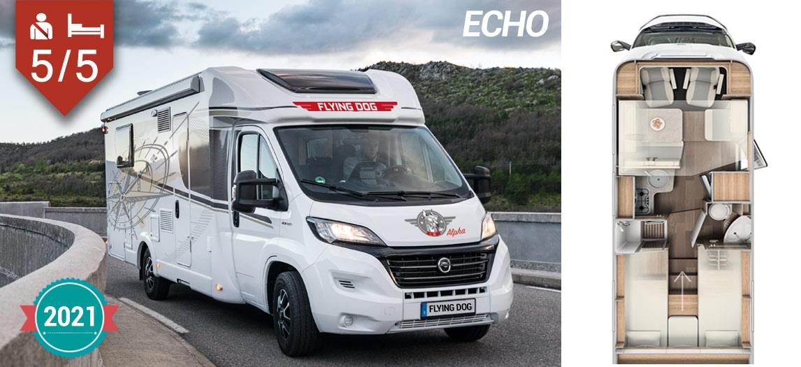 2021-New-site-ECHO
